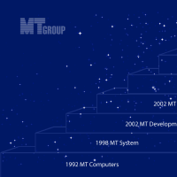История MT Group (MT Group's history)